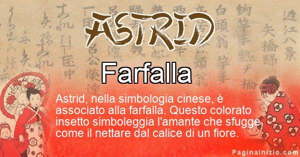 Astrid - Significato del nome in Cinese Astrid