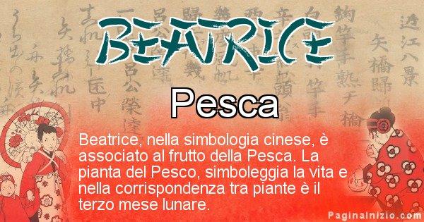 Beatrice - Significato del nome in Cinese Beatrice