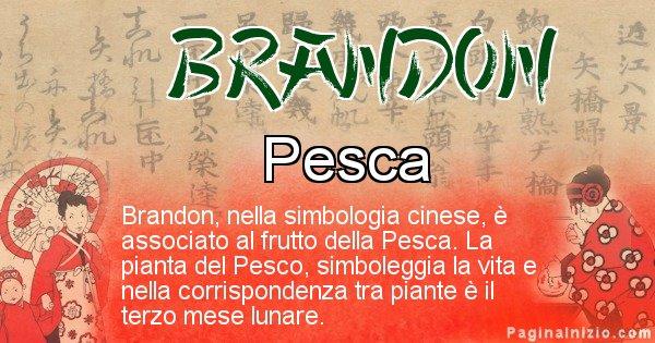 Brandon - Significato del nome in Cinese Brandon