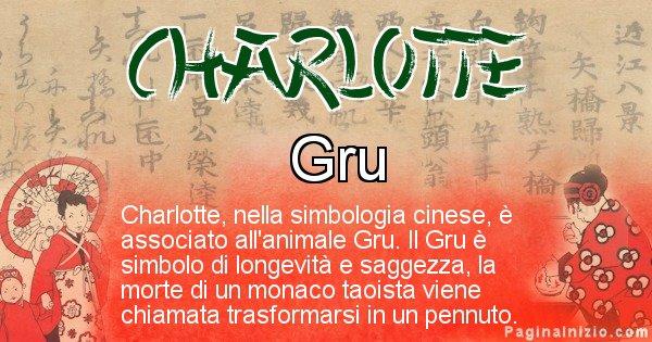 Charlotte - Significato del nome in Cinese Charlotte