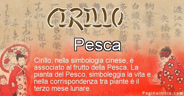 Cirillo - Significato del nome in Cinese Cirillo