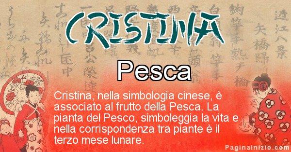 Cristina - Significato del nome in Cinese Cristina