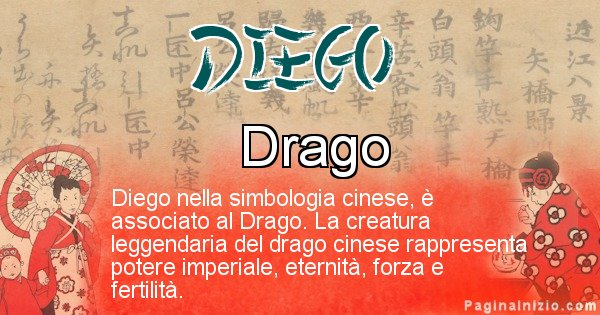 Diego - Significato del nome in Cinese Diego