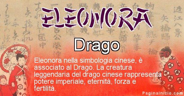 Eleonora - Significato del nome in Cinese Eleonora