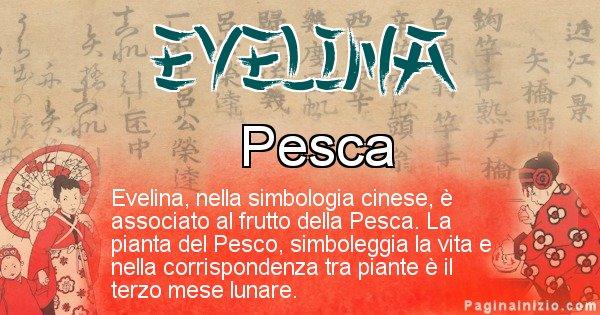 Evelina - Significato del nome in Cinese Evelina