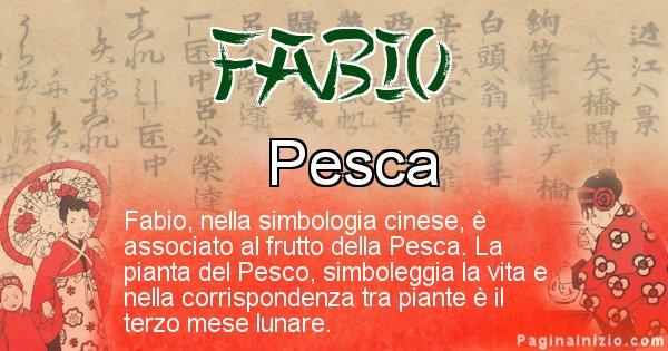Fabio - Significato del nome in Cinese Fabio