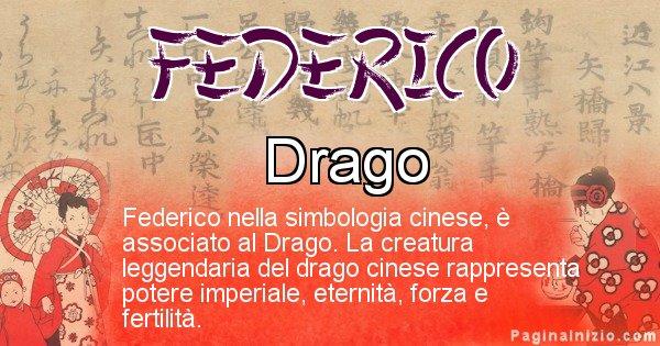 Federico - Significato del nome in Cinese Federico
