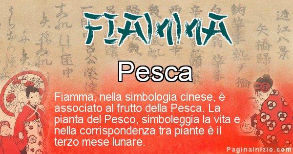 Fiamma - Significato del nome in Cinese Fiamma