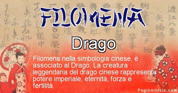 Filomena - Significato del nome in Cinese Filomena