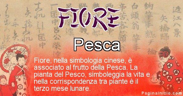 Fiore - Significato del nome in Cinese Fiore