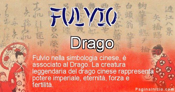 Fulvio - Significato del nome in Cinese Fulvio