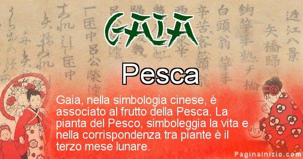 Gaia - Significato del nome in Cinese Gaia