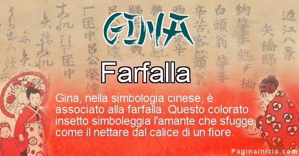 Gina - Significato del nome in Cinese Gina