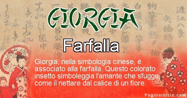 Giorgia - Significato del nome in Cinese Giorgia