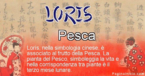 Loris - Significato del nome in Cinese Loris
