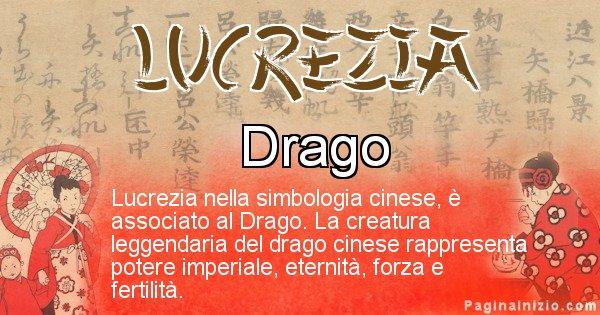 Lucrezia - Significato del nome in Cinese Lucrezia