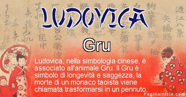 Ludovica - Significato del nome in Cinese Ludovica