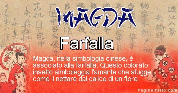 Magda - Significato del nome in Cinese Magda