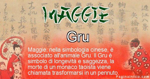 Maggie - Significato del nome in Cinese Maggie