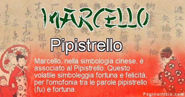 Marcello - Significato del nome in Cinese Marcello