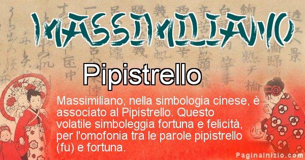 Massimiliano - Significato del nome in Cinese Massimiliano