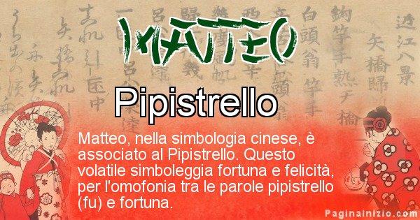 Matteo - Significato del nome in Cinese Matteo