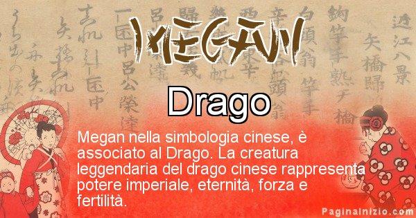 Megan - Significato del nome in Cinese Megan