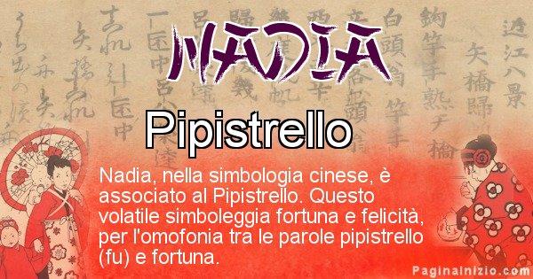 Nadia - Significato del nome in Cinese Nadia