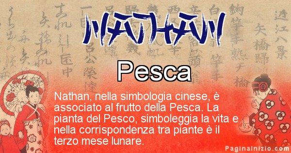 Nathan - Significato del nome in Cinese Nathan