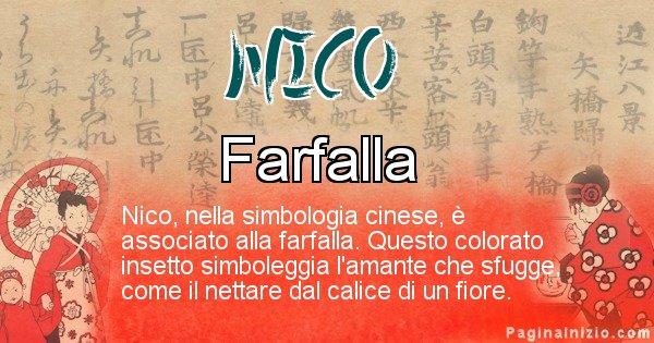 Nico - Significato del nome in Cinese Nico