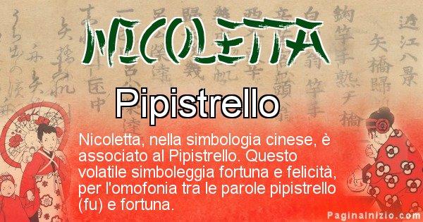 Nicoletta - Significato del nome in Cinese Nicoletta