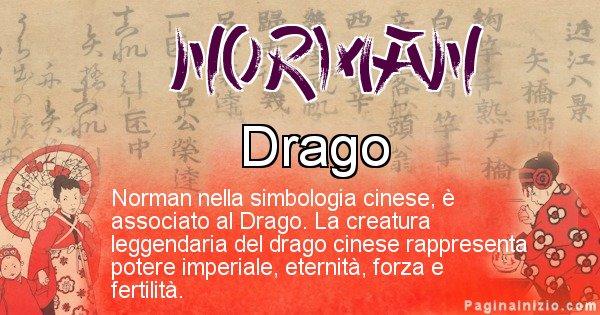 Norman - Significato del nome in Cinese Norman