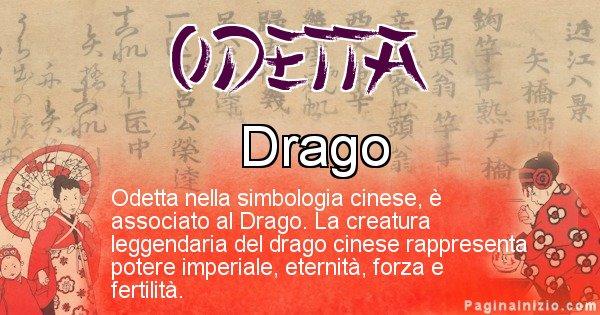 Odetta - Significato del nome in Cinese Odetta