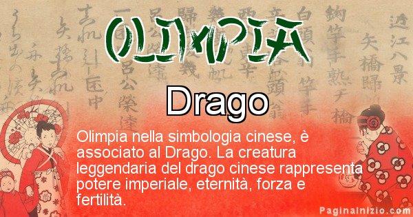 Olimpia - Significato del nome in Cinese Olimpia