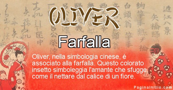 Oliver - Significato del nome in Cinese Oliver