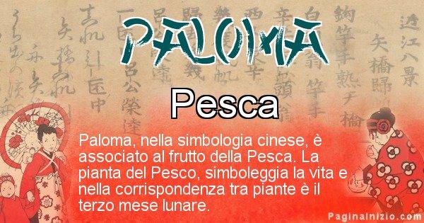 Paloma - Significato del nome in Cinese Paloma