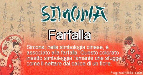Simona - Significato del nome in Cinese Simona