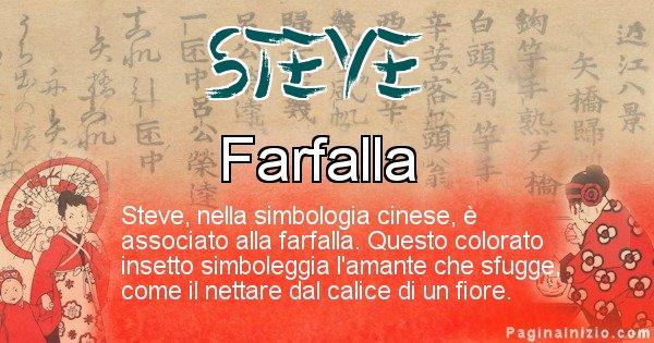 Steve - Significato del nome in Cinese Steve