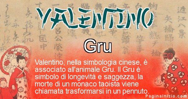 Valentino - Significato del nome in Cinese Valentino