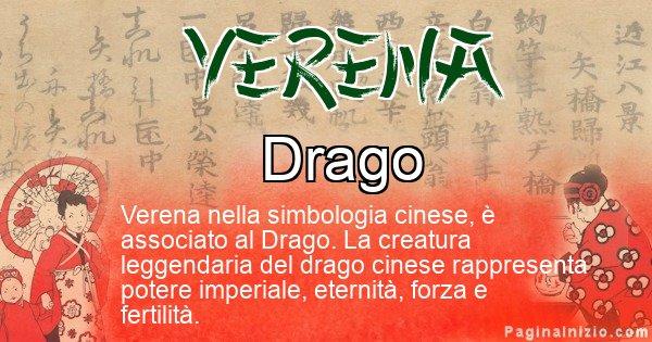 Verena - Significato del nome in Cinese Verena