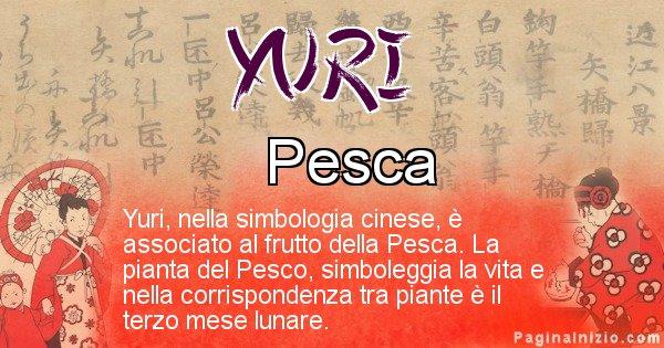 Yuri - Significato del nome in Cinese Yuri