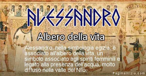 Alessandro - Significato in egiziano del nome Alessandro
