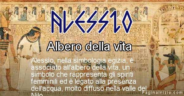 Alessio - Significato in egiziano del nome Alessio