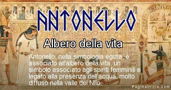 Antonello - Significato in egiziano del nome Antonello