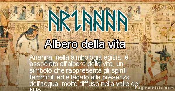 Arianna - Significato in egiziano del nome Arianna