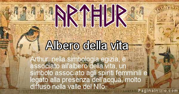 Arthur - Significato in egiziano del nome Arthur