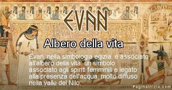 Evan - Significato in egiziano del nome Evan