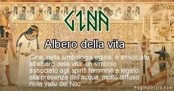 Gina - Significato in egiziano del nome Gina