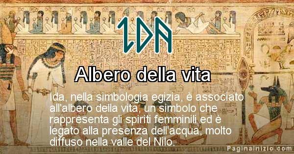 Ida - Significato in egiziano del nome Ida