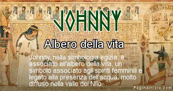 Johnny - Significato in egiziano del nome Johnny